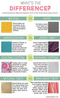 Upholstery Fabrics Nyc What You Need To Know Before You Learn To Sew Andrea S