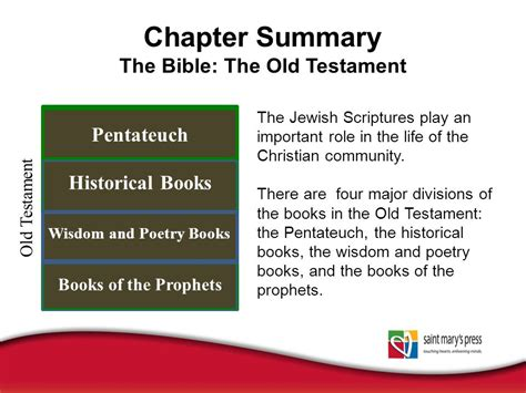 4 sections of the old testament the bible the old testament ppt download