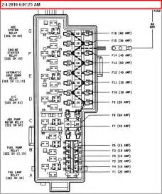 94 jeep cherokee fuse diagram submited images