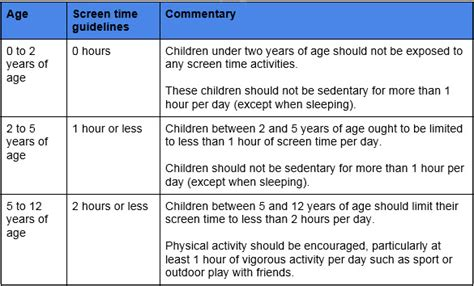 screen time in the time a parenting guide to get and safe books screen time guidelines how much is enough