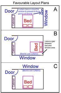 feng shui bedroom mirror bedroom at real estate feng shui bedroom colors bedroom at real estate