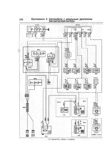Peugeot Partner Wiring Diagram Pdf
