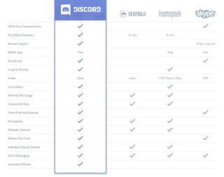 Discord Itu Apa | discord apa itu discord rama dhanendra
