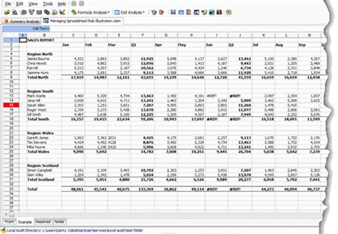 Spreadsheet Risk by Excel Experts Using External Software Packages To Manage