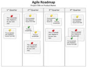 Agile Templates by Free Editable Agile Roadmap Powerpoint Template