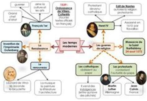 0043065201 lecons d ecriture d apres la pratique carte mentale on pinterest mind maps visual note taking