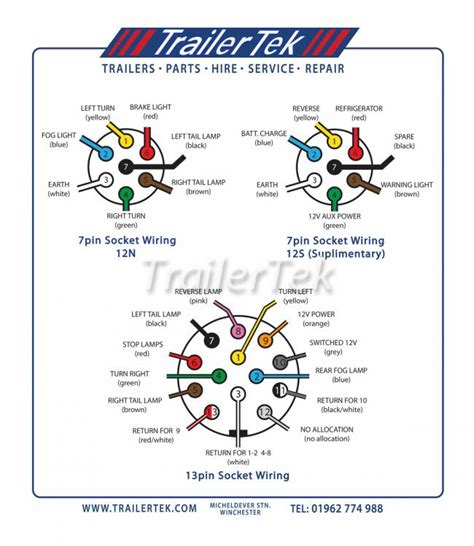 13 pin trailer wiring diagram 13 free engine image