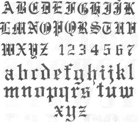 tipos de letras abecedario titulo 2jpg letra gotica 171 la tipografia