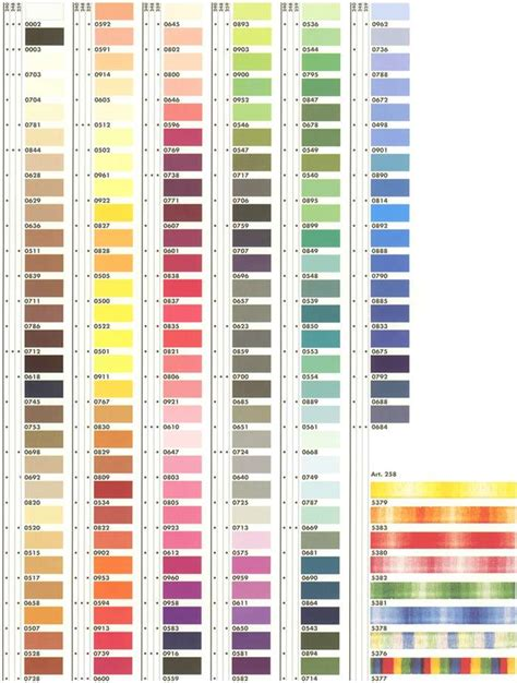 Wholesale Kitchen Islands by Thread Colors 28 Images Sulky 40 Weight Polydeco