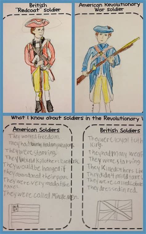 Paul Revere Essay by Need Help Writing An Essay Conclusion On Paul Revere Essay Essaynewspaper Web Fc2