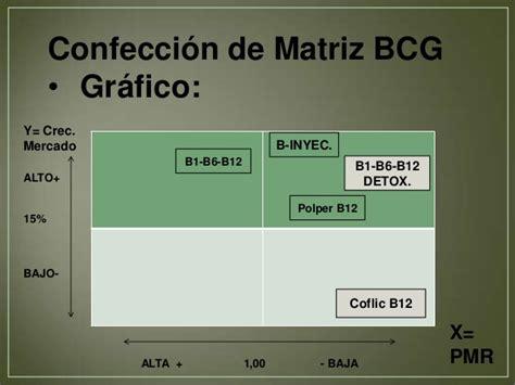 Pmr Detox by Actividad Para Con Textofarma