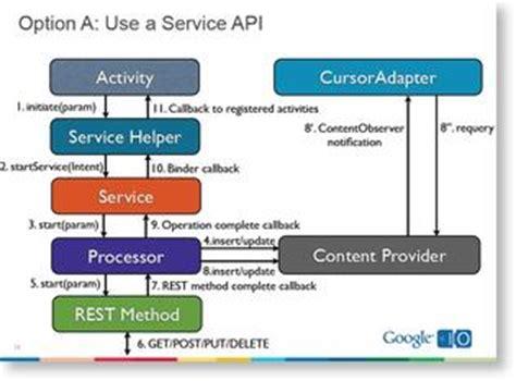 singleton pattern asp net mvc application service provider design pattern 171 free
