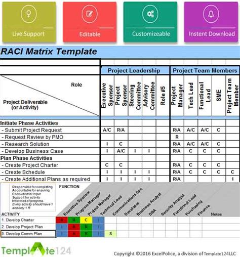 rasic template itil raci matrix youtube sle raci chart