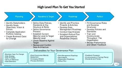 High Level Business Plan Template The Hakkinen High Level Business Template