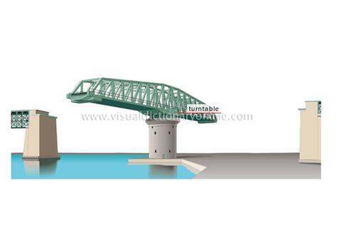 Kitchen Design Tools Online by Transport Amp Machinery Road Transport Movable Bridges