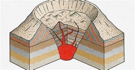 caldera diagram caldera volcano diagram www pixshark images