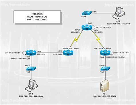 cisco packet tracer lab tutorial ccna security packet tracer labs pdf wowkeyword com