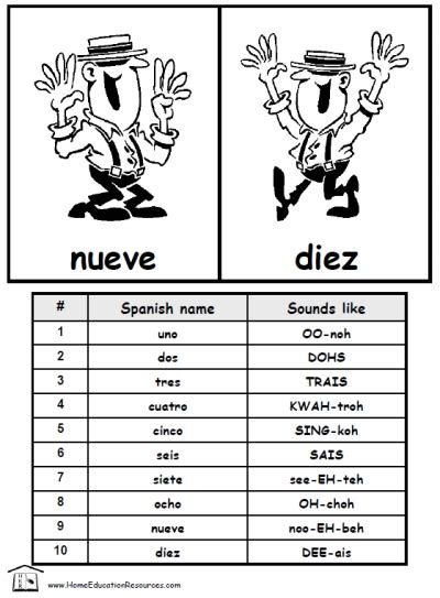 printable spanish numbers 1 10 free printable numbers in spanish mommy maestra the
