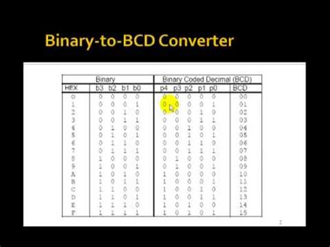 converter byte lesson 31 vhdl exle 17 4 bit gray code to binary doovi