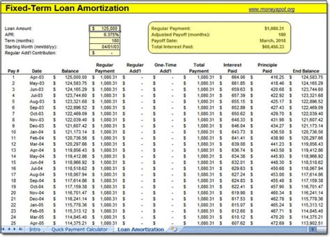 Amortization Schedule Template For Mac Templates Resume Exles 80gzbb6g6x Blank Amortization Schedule Template