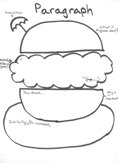 hamburger template printable 9 best images of paragraph sandwich graphic organizer