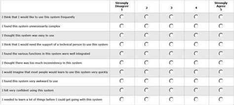 system usability scale template sustisfied known system usability scale facts user