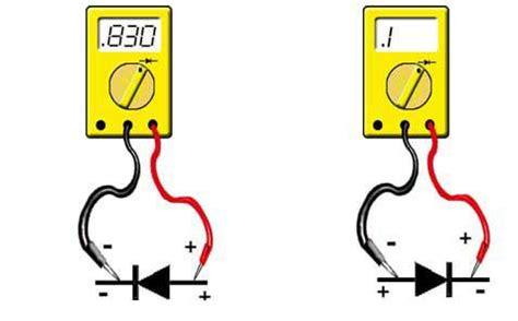 test de diode avec multimetre caract 233 ristiques et pannes des composants 233 lectroniques