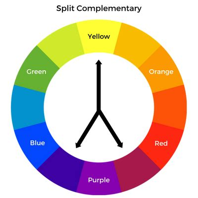 split complementary colors color theory color harmonies the paper