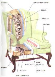Reupholstery Cost Estimate Upholstery