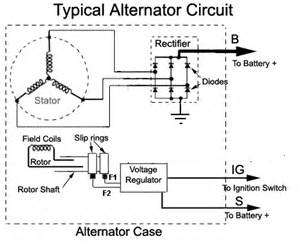 higher voltage fool your alternator electronics forum