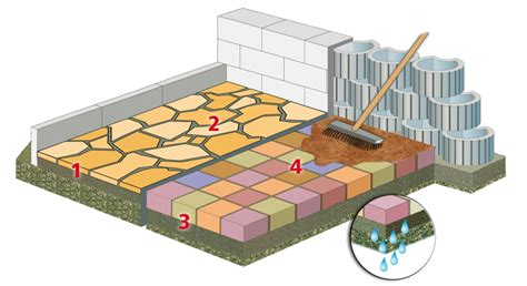 terrasse verfugen pflaster unkrautfrei verfugen steinterrasse selbst de
