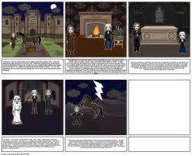 fall of the house of usher pdf the fall of the house of usher storyboard by josielicker
