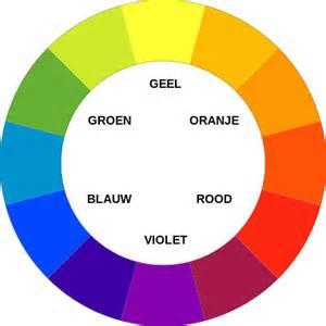 intermediate colors definition file kleurencirkel met namen svg