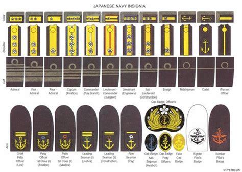 navy uniform rank insignia japanese navy insignia fuerza naval japonesa pinterest