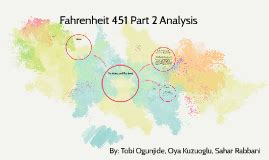 Fahrenheit 451 Section 2 by Adverbs Of Degree Affirmation And Negation By Oya