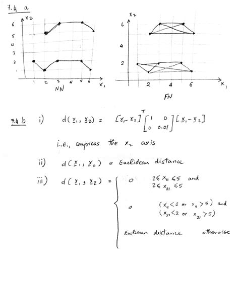 pattern recognition duda solution manual question 7 4