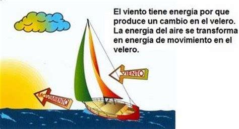 definicion corta de energia energia cinetica y energia potencial con ejercicios