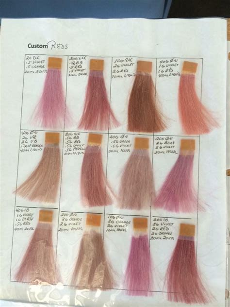 aveda colour formulars aveda rose pink formulas aveda formulas pinterest