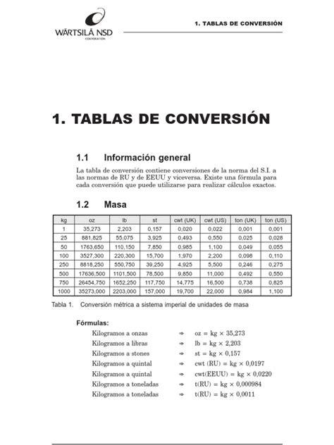 converter quintal to ton tablas de conversion