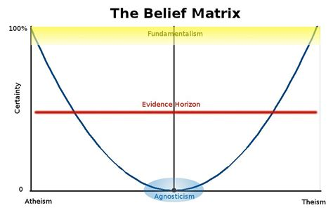belief based on reason insight into the is above all else william gabriel s philosophy books christian radio thinking out loud