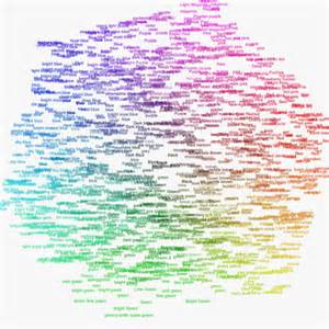 cool color names name that color blog about infographics and data