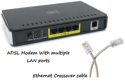 Modem Lan connect two computers without a router use an ethernet cable for home network