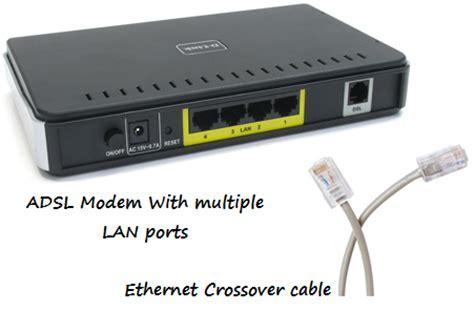 Modem Lan Speedy How To Set Up A Wireless Router Techmeup