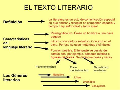 imagenes textos literarios ejemplos de textos literarios