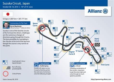 Suzuki Circuit Changing Tracks Suzuka 183 F1 Fanatic