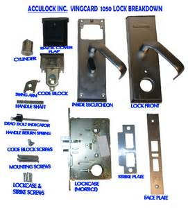 Onity Ht24 Template by Onity Lock Parts List Pictures To Pin On Pinsdaddy