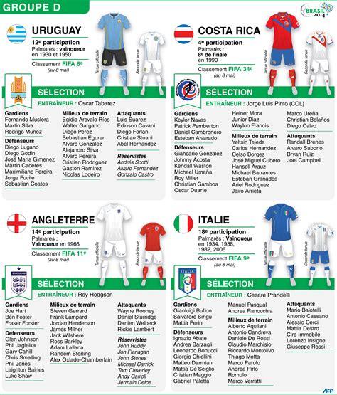 Calendrier Mondial 2014 Coupe Du Monde 2014 Revivez Italie Uruguay 0 1
