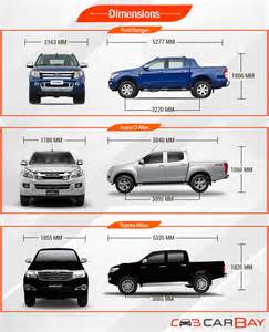 Ford Ranger Dimensions Ford Ranger Vs Isuzu D Max Vs Toyota Hilux Up Your