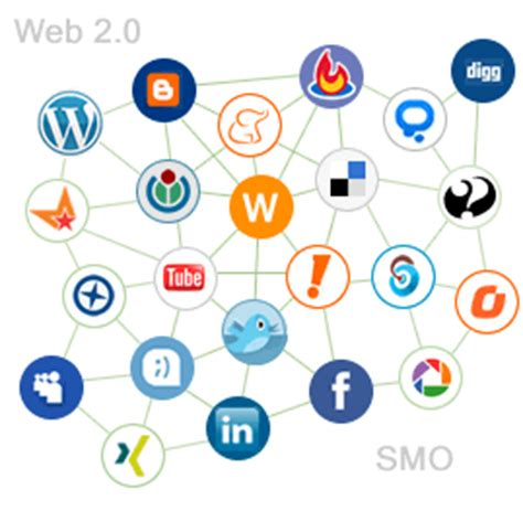 imagenes de web 2 0 software libre redes de aprendizaje caracteristicas y