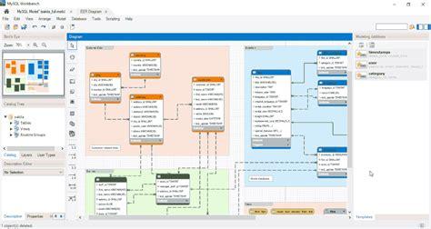 database schema design software 5 best free database schema designer software for windows